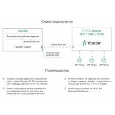 Интеграция с IP-АТС Yeastar S50 / S100 /  S300